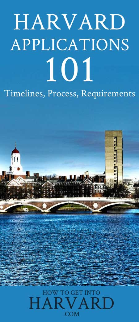 harvard-application-process requirement eligibility dates